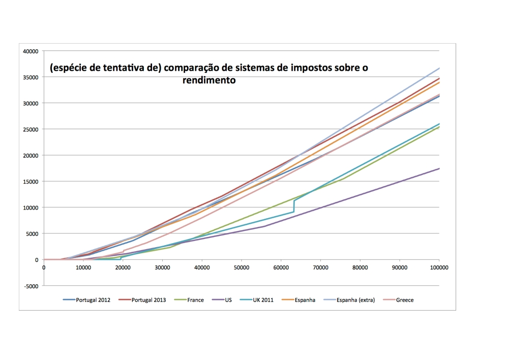 sismo fiscal (2/3)