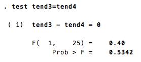 Apesar do aumento da diferença entre as duas tendências (2013 vs 2014) ainda não se rejeita que estatisticamente correspondam ao mesmo processo.