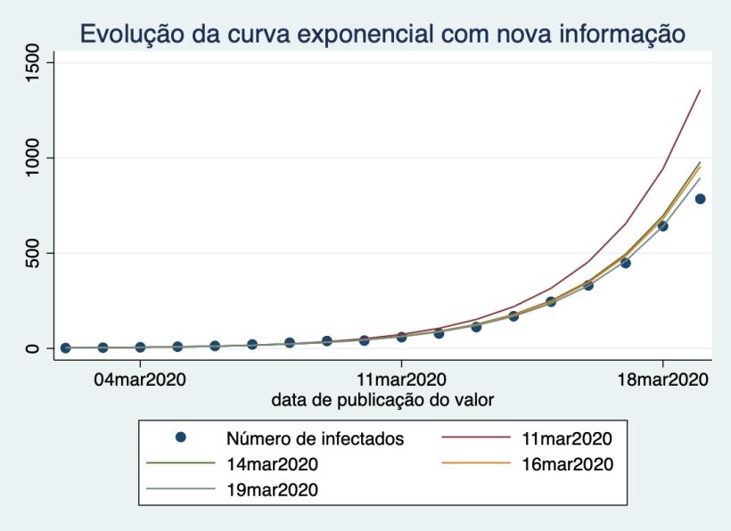 graficos-curva exponencial
